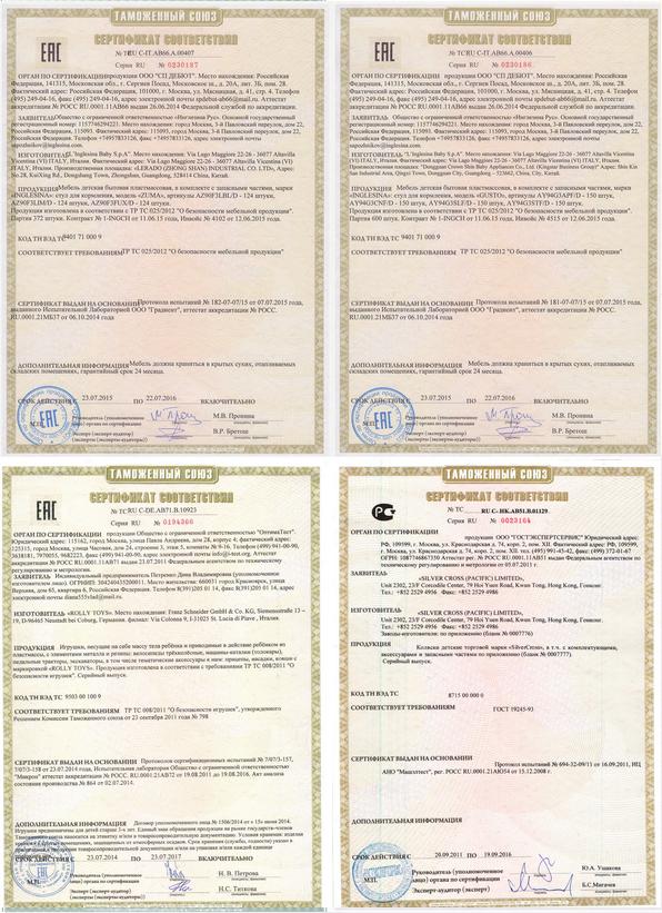 сертификаты качества моноколеса